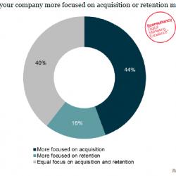 acquisition_retention
