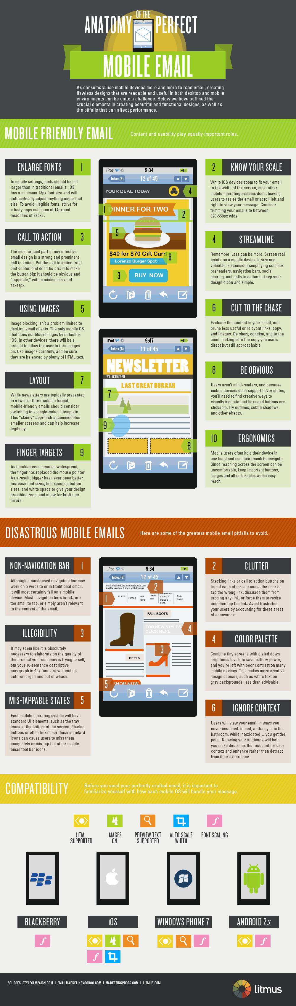 Infografía sobre diseño de Email para móvil (de Litmus)