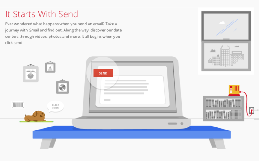 como funciona Gmail
