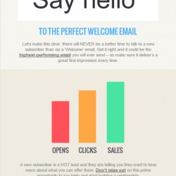 Gif Email Marketing