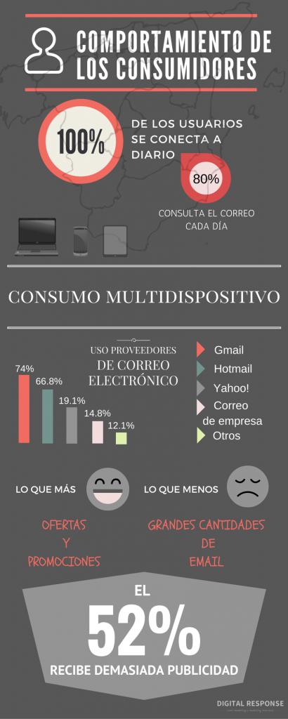 app statistics onASIAN MARKET (2)