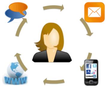 ebook-claves-marketing-relacional