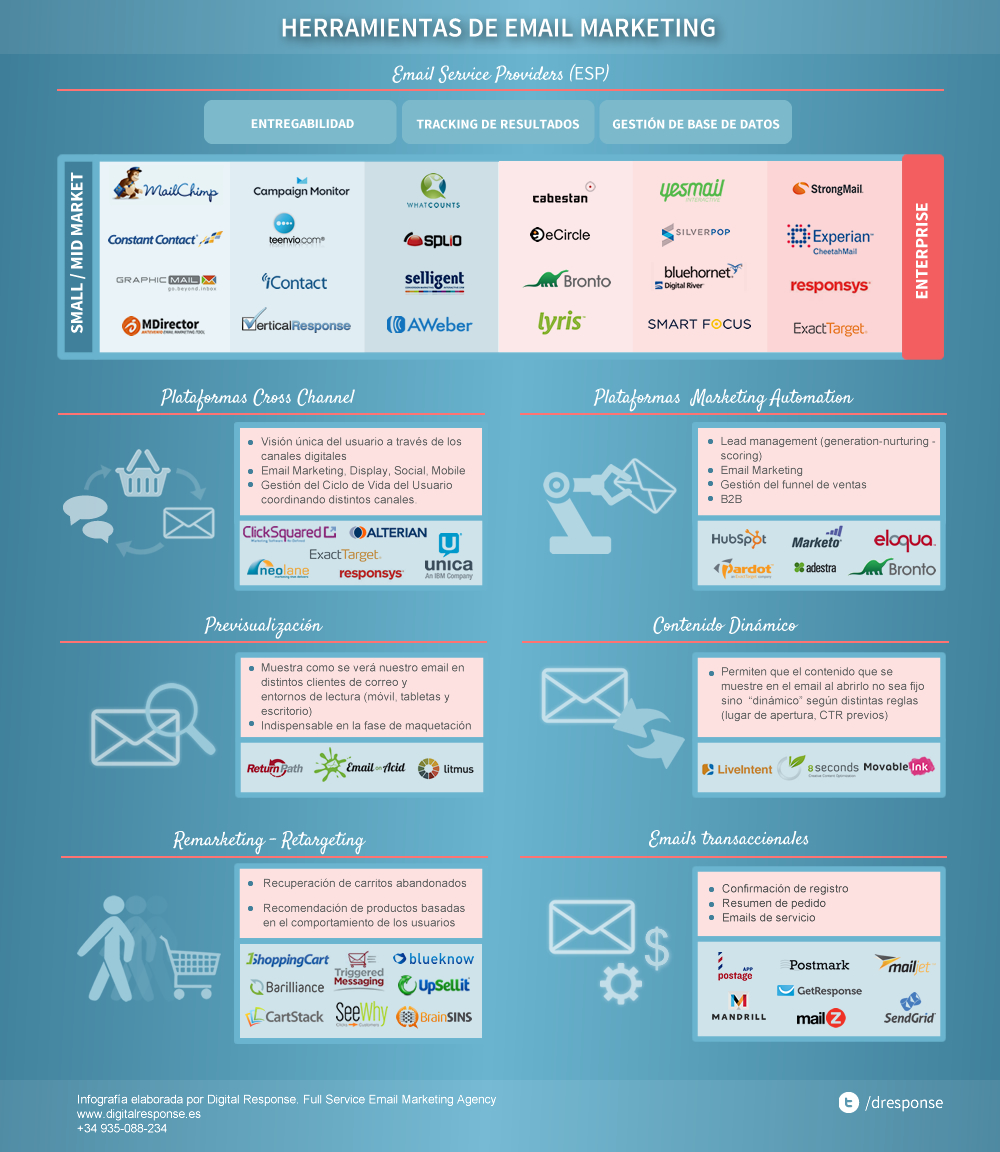 infografia_email_marketing_V3