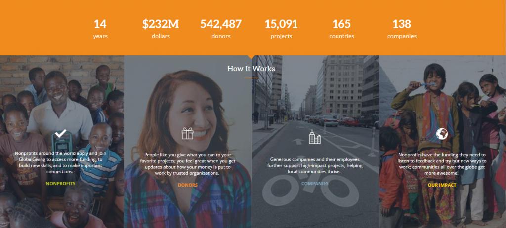 GlobalGiving website