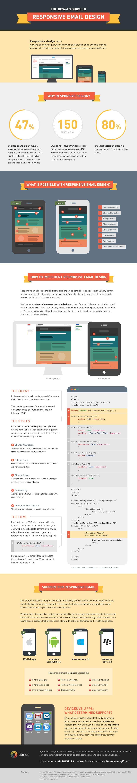 infografia-litmus-responsive-email-design