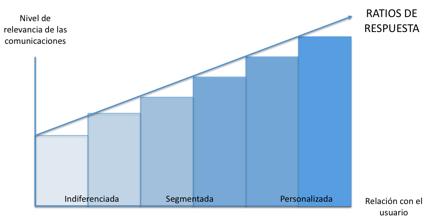 grafico_relevancia