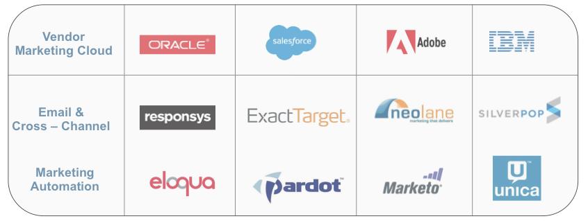 Marketing Cloud vendors