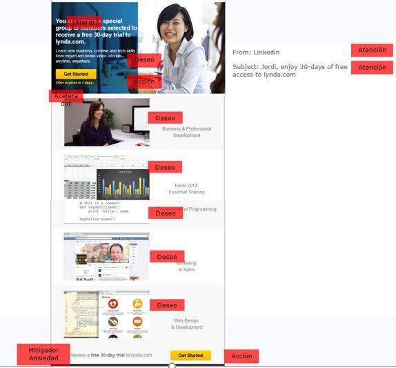 aida_ejemplo_emailmarketing