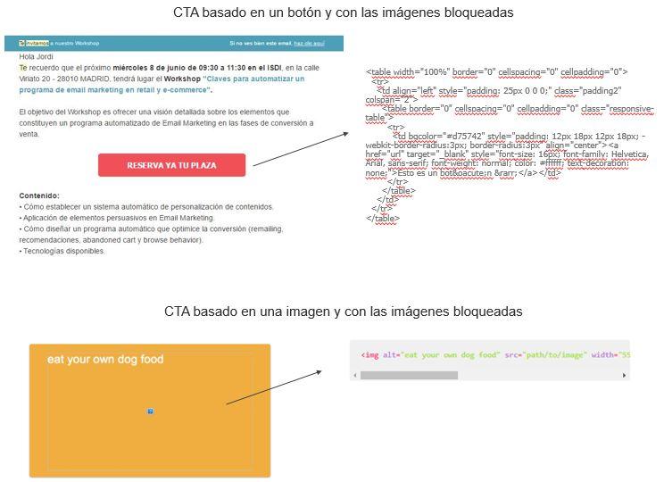 comparativa CTA
